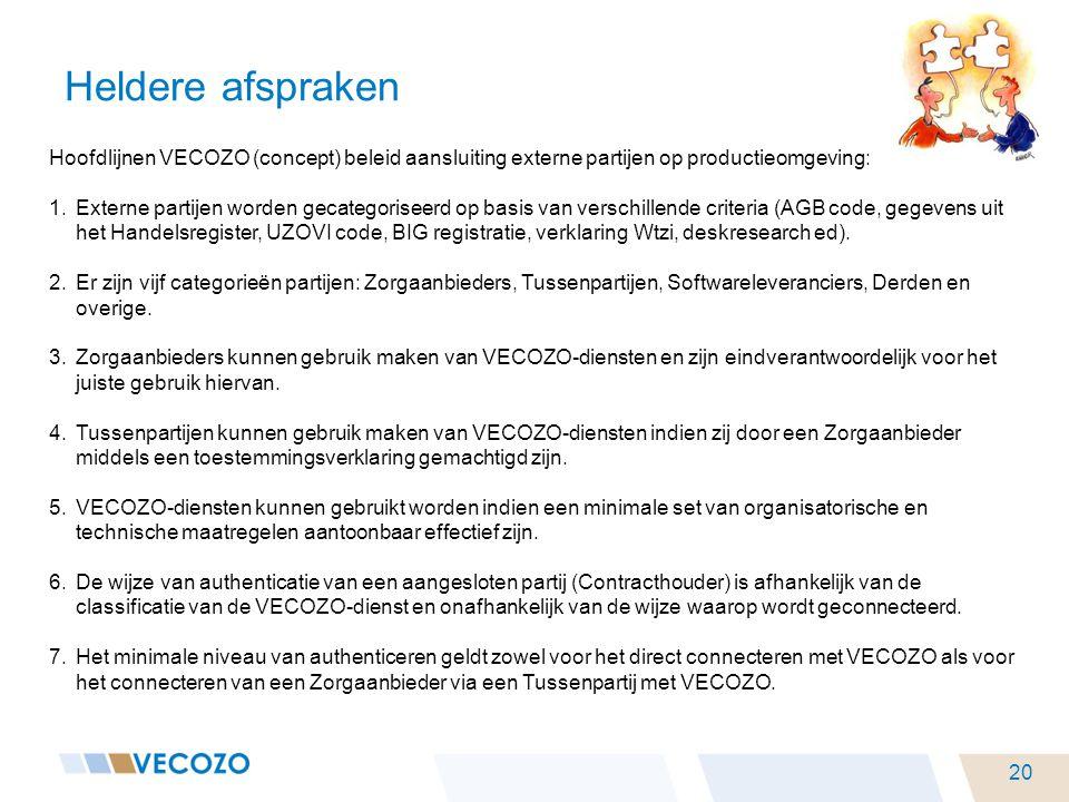 Hoofdlijnen VECOZO (concept) beleid aansluiting externe partijen op productieomgeving: 1.Externe partijen worden gecategoriseerd op basis van verschil