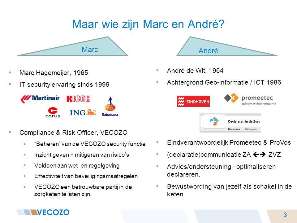 """ Marc Hagemeijer, 1965  IT security ervaring sinds 1999  Compliance & Risk Officer, VECOZO  """"Beheren"""" van de VECOZO security functie  Inzicht gev"""