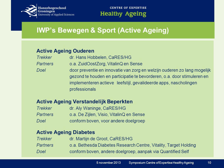 IWP's Bewegen & Sport (Active Ageing) Active Ageing Ouderen Trekkerdr. Hans Hobbelen, CaRES/HG Partnerso.a. ZuidOostZorg, VitalinQ en Sense Doeldoor p