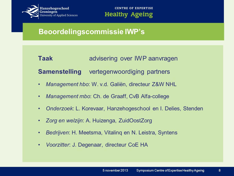 Innovatiewerkplaatsen: 14 gestart in 2013 Thema's 1.Bewegen & Sport (Active Ageing) 3 IWP's 2.eHealth & Technologie2 IWP's 3.Voeding2 IWP's 4.Wonen, vrije tijd & Zorg3 IWP's 5.Jeugd & Leefstijl1 IWP 6.Arbeid & Zorg1 IWP 7.Welzijn & Zorg2 IWP's Samenwerking Publiek / Privaat: met bedrijven en instellingen Onderzoek / Onderwijs (mbo, hbo, wo) met overheden / burgers / bewoners 5 november 2013 Symposium Centre of Expertise Healthy Ageing 9