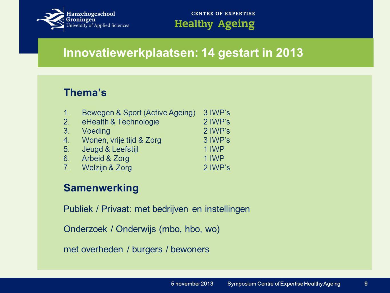 Innovatiewerkplaatsen: 14 gestart in 2013 Thema's 1.Bewegen & Sport (Active Ageing) 3 IWP's 2.eHealth & Technologie2 IWP's 3.Voeding2 IWP's 4.Wonen, v