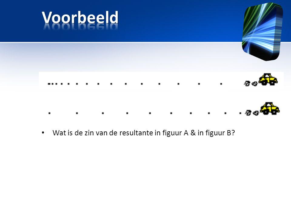 • Wat is de zin van de resultante in figuur A & in figuur B?
