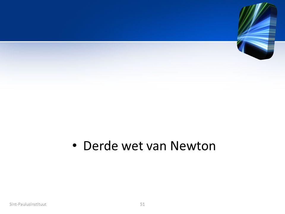 Sint-Paulusinstituut51 • Derde wet van Newton