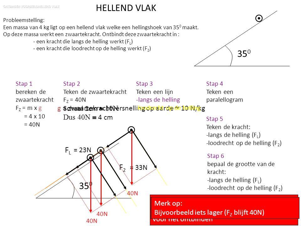 Probleemstelling: Een massa van 4 kg ligt op een hellend vlak welke een hellingshoek van 35 0 maakt. Op deze massa werkt een zwaartekracht. Ontbindt d