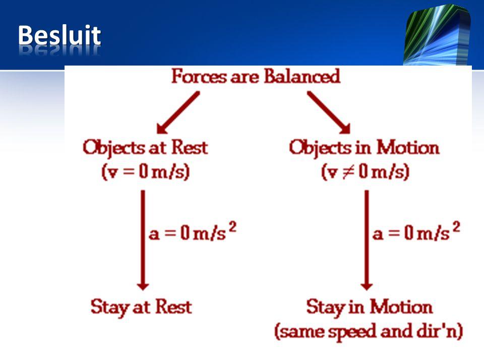 • De eerste wet van newton en F=m.a zijn niet zo verschrikkelijk moeilijk!!! • Betekenis!