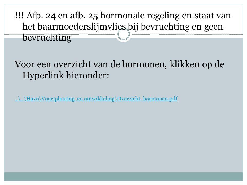 !!! Afb. 24 en afb. 25 hormonale regeling en staat van het baarmoederslijmvlies bij bevruchting en geen- bevruchting Voor een overzicht van de hormone