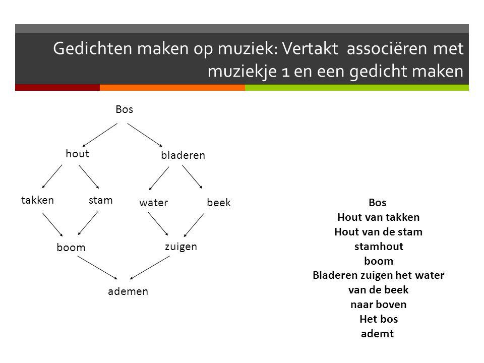 Gedichten maken op muziek: Vertakt associëren met muziekje 1 en een gedicht maken Bos hout bladeren takkenstam waterbeek boom zuigen ademen Bos Hout v