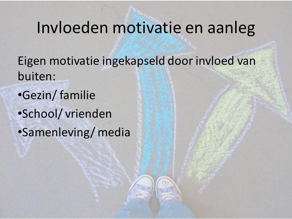 Invloeden motivatie en aanleg Eigen motivatie ingekapseld door invloed van buiten: • Gezin/ familie • School/ vrienden • Samenleving/ media