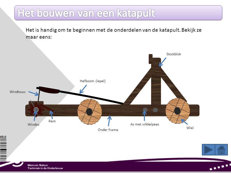 Het is handig om te beginnen met de onderdelen van de katapult. Bekijk ze maar eens: Hefboom (lepel) Wiel Onder frame As met wikkelpees Windas Rem Win