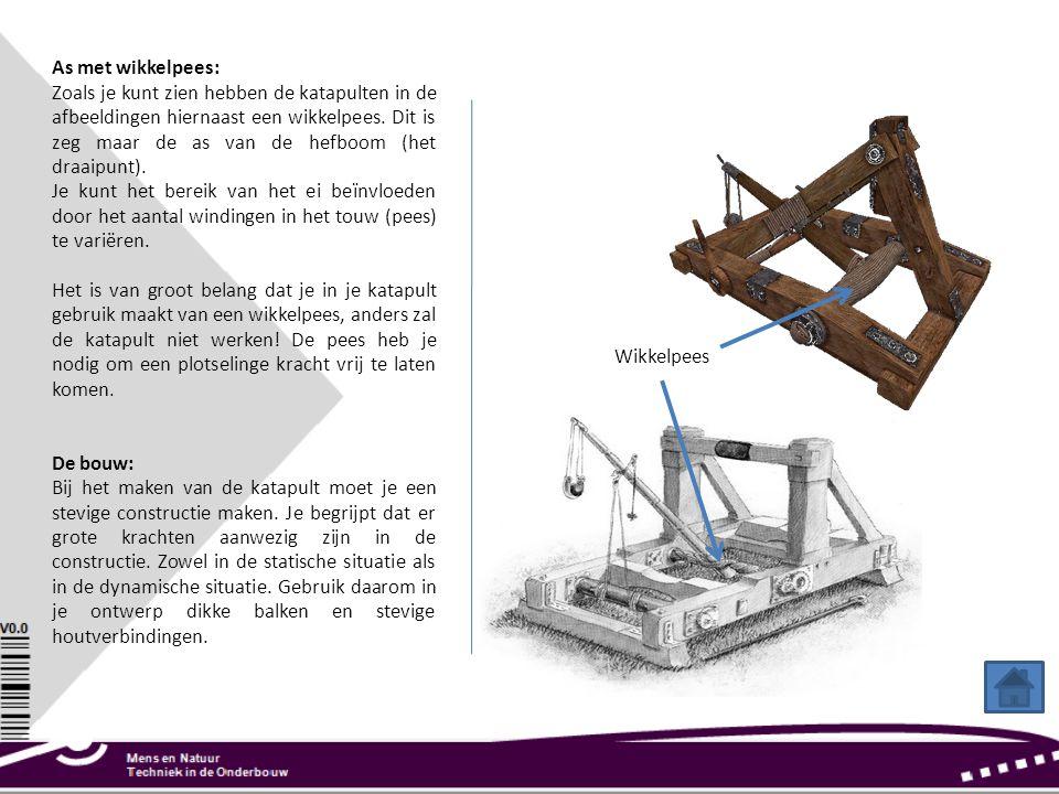 As met wikkelpees: Zoals je kunt zien hebben de katapulten in de afbeeldingen hiernaast een wikkelpees. Dit is zeg maar de as van de hefboom (het draa