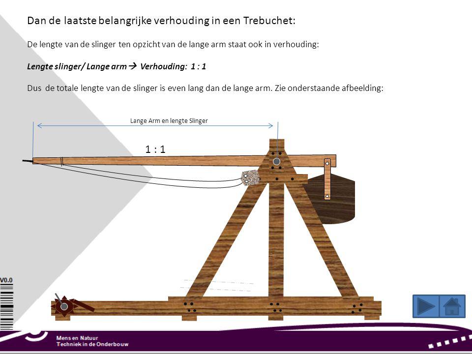 Dan de laatste belangrijke verhouding in een Trebuchet: De lengte van de slinger ten opzicht van de lange arm staat ook in verhouding: Lengte slinger/