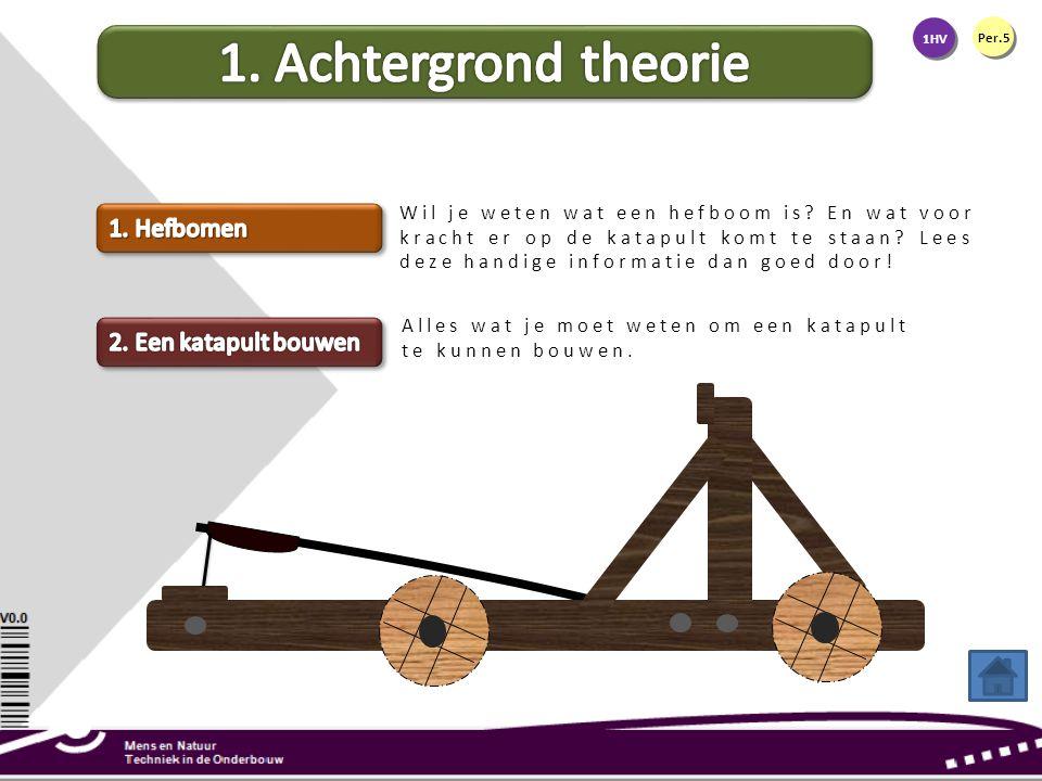 1HV Per.5 Wil je weten wat een hefboom is? En wat voor kracht er op de katapult komt te staan? Lees deze handige informatie dan goed door! Alles wat j