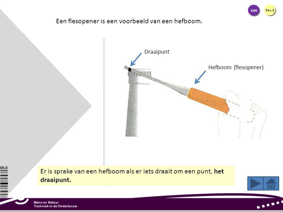 Een flesopener is een voorbeeld van een hefboom. Draaipunt 1HV Per.5 Er is sprake van een hefboom als er iets draait om een punt, het draaipunt. Hefbo