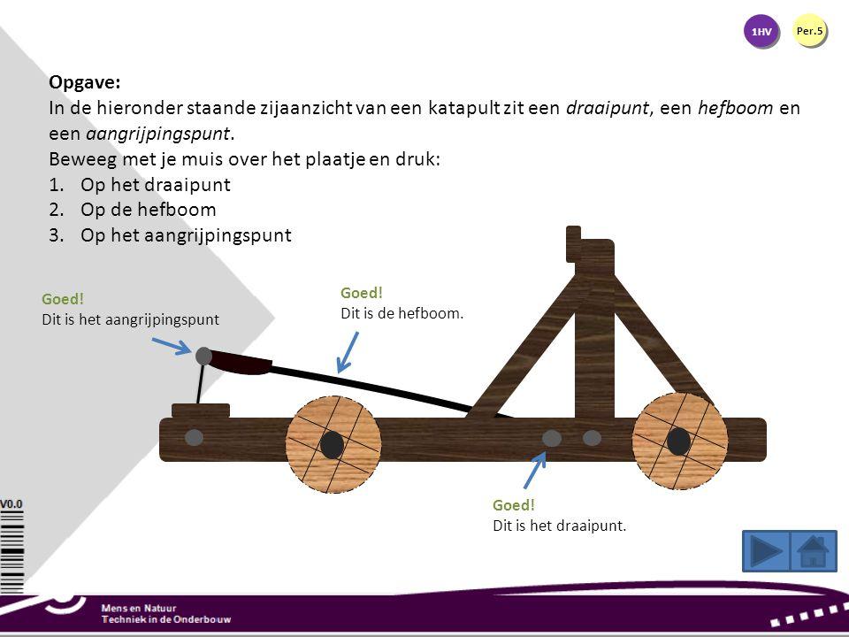 Opgave: In de hieronder staande zijaanzicht van een katapult zit een draaipunt, een hefboom en een aangrijpingspunt. Beweeg met je muis over het plaat