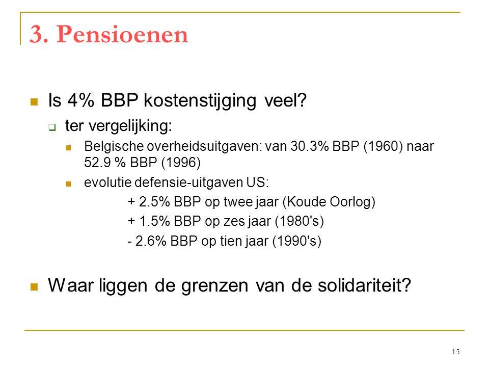 15 3. Pensioenen  Is 4% BBP kostenstijging veel?  ter vergelijking:  Belgische overheidsuitgaven: van 30.3% BBP (1960) naar 52.9 % BBP (1996)  evo