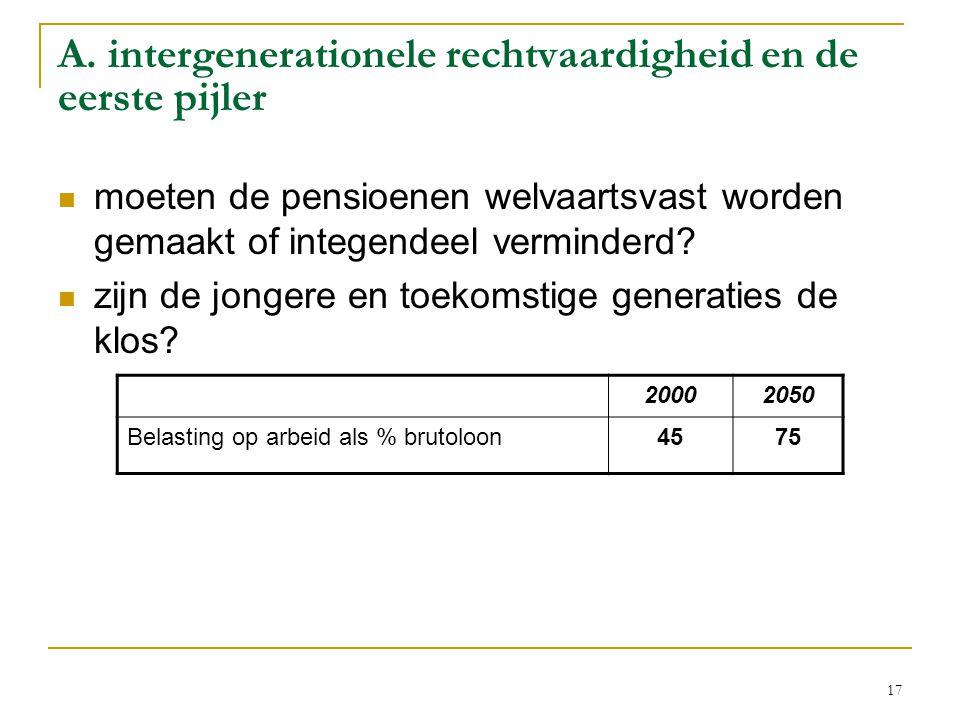 17 A. intergenerationele rechtvaardigheid en de eerste pijler  moeten de pensioenen welvaartsvast worden gemaakt of integendeel verminderd?  zijn de