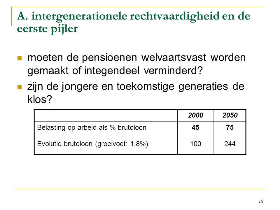 18 A. intergenerationele rechtvaardigheid en de eerste pijler  moeten de pensioenen welvaartsvast worden gemaakt of integendeel verminderd?  zijn de