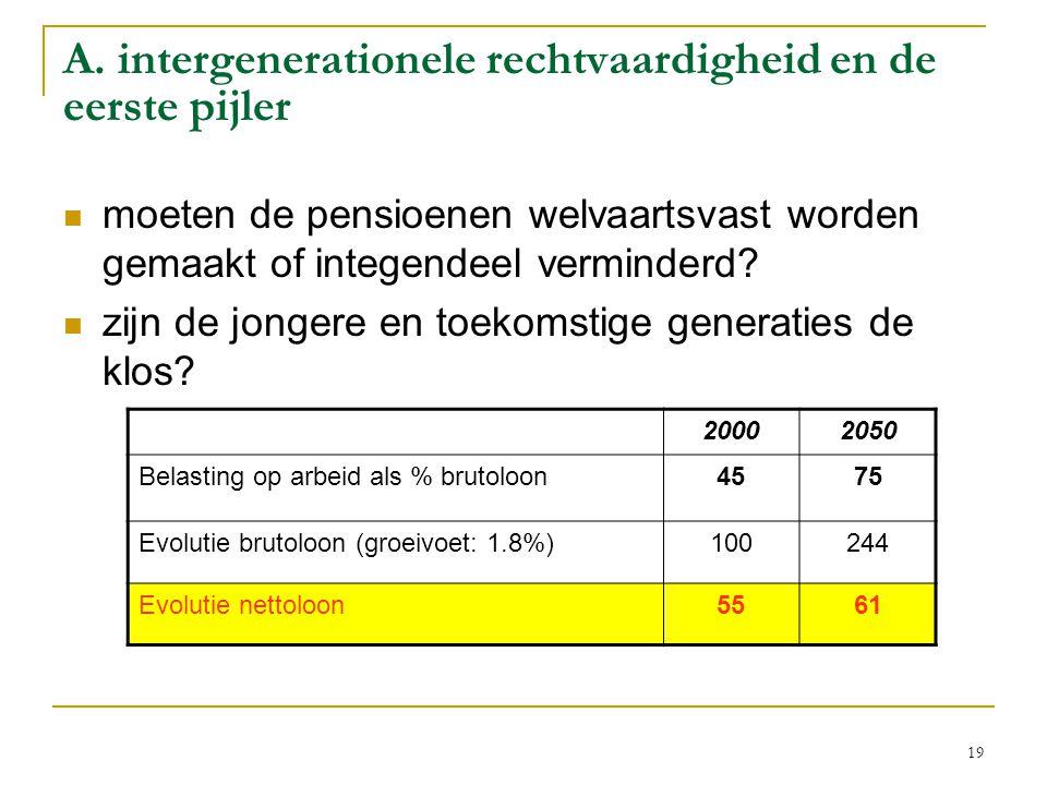 19 A. intergenerationele rechtvaardigheid en de eerste pijler  moeten de pensioenen welvaartsvast worden gemaakt of integendeel verminderd?  zijn de