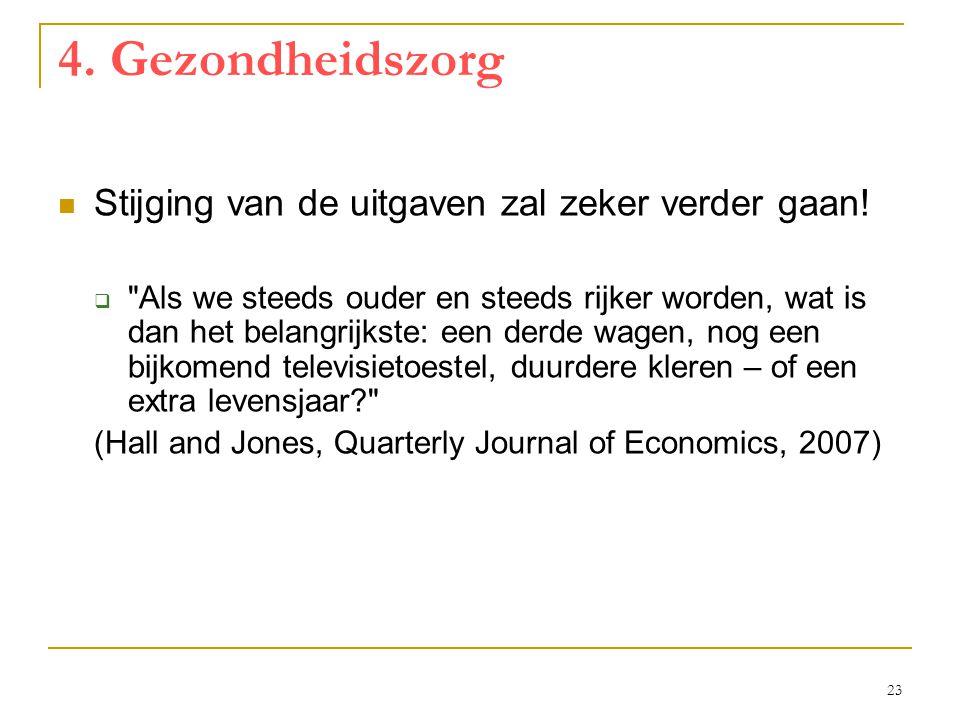 23 4. Gezondheidszorg  Stijging van de uitgaven zal zeker verder gaan! 