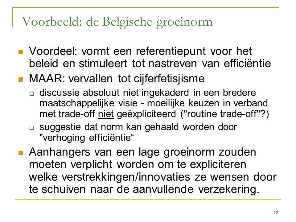 28 Voorbeeld: de Belgische groeinorm  Voordeel: vormt een referentiepunt voor het beleid en stimuleert tot nastreven van efficiëntie  MAAR: vervalle