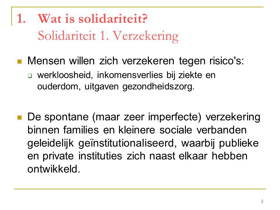 3 1.Wat is solidariteit? Solidariteit 1. Verzekering  Mensen willen zich verzekeren tegen risico's:  werkloosheid, inkomensverlies bij ziekte en oud