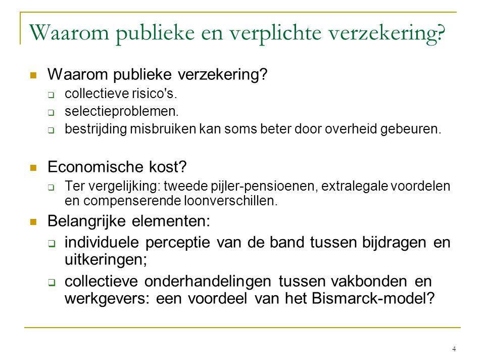 4 Waarom publieke en verplichte verzekering?  Waarom publieke verzekering?  collectieve risico's.  selectieproblemen.  bestrijding misbruiken kan