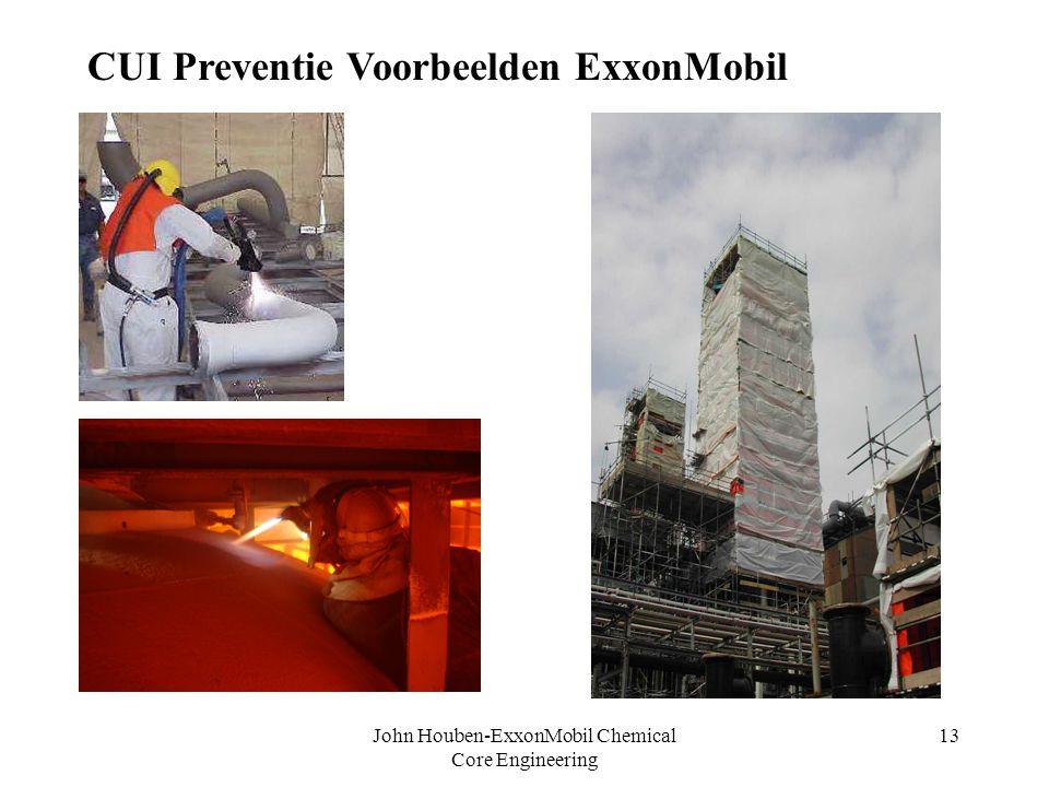 John Houben-ExxonMobil Chemical Core Engineering 13 CUI Preventie Voorbeelden ExxonMobil