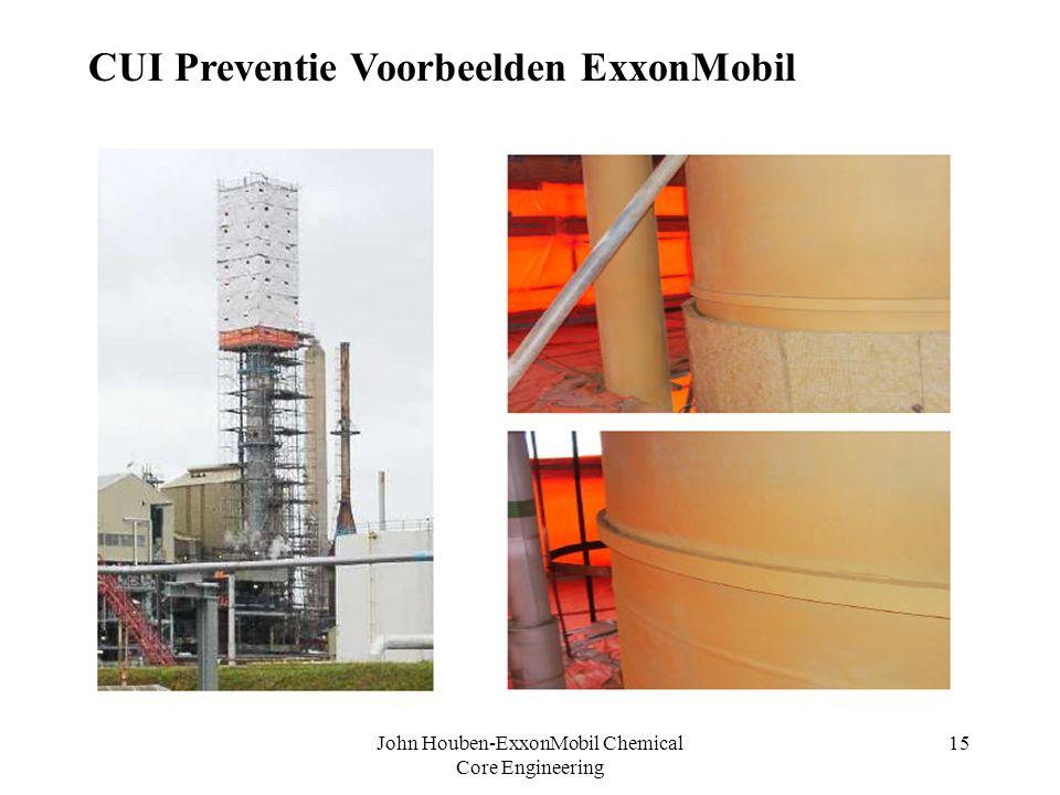 John Houben-ExxonMobil Chemical Core Engineering 15 CUI Preventie Voorbeelden ExxonMobil