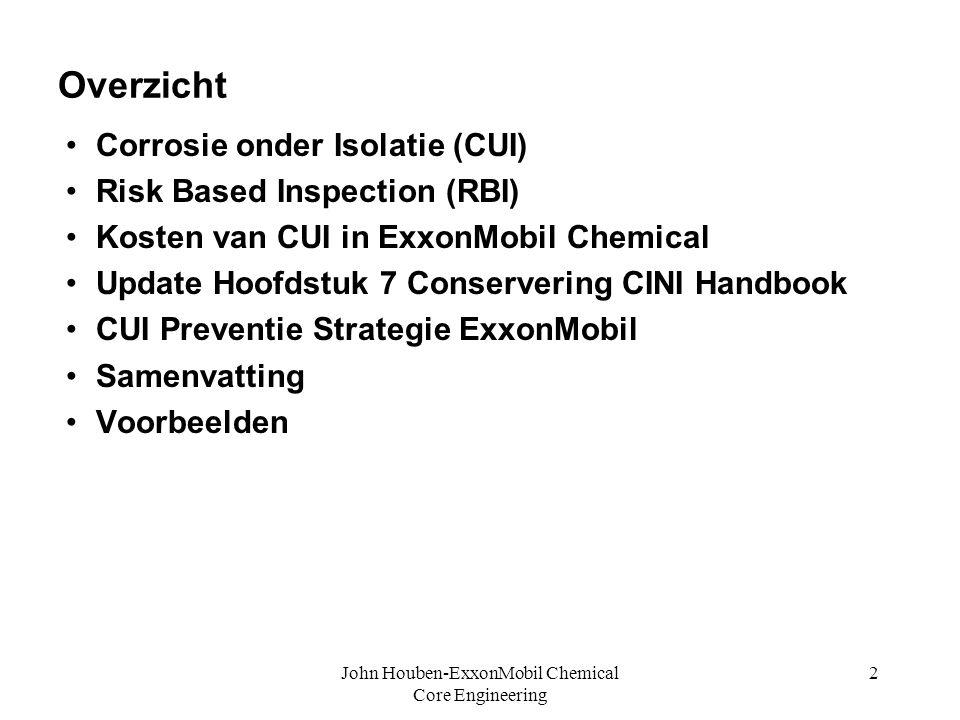 John Houben-ExxonMobil Chemical Core Engineering 2 Overzicht • •Corrosie onder Isolatie (CUI) • •Risk Based Inspection (RBI) • •Kosten van CUI in Exxo