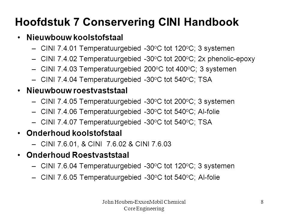 John Houben-ExxonMobil Chemical Core Engineering 8 Hoofdstuk 7 Conservering CINI Handbook • •Nieuwbouw koolstofstaal – –CINI 7.4.01 Temperatuurgebied