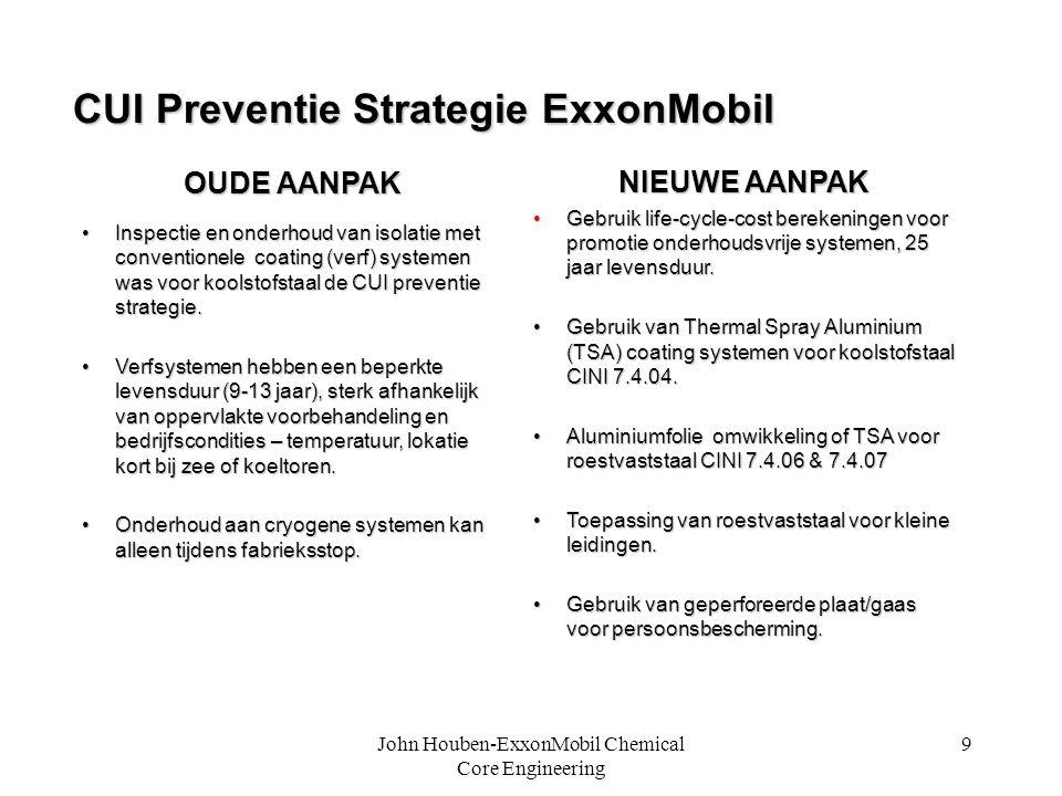John Houben-ExxonMobil Chemical Core Engineering 9 OUDE AANPAK •Inspectie en onderhoud van isolatie met conventionele coating (verf) systemen was voor
