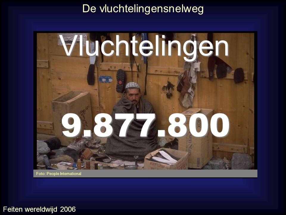 Foto: People International Vluchtelingen 9.877.800 Feiten wereldwijd 2006