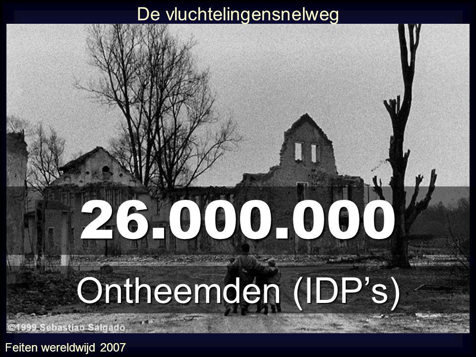 26.000.000 De vluchtelingensnelweg Ontheemden (IDP's) Feiten wereldwijd 2007