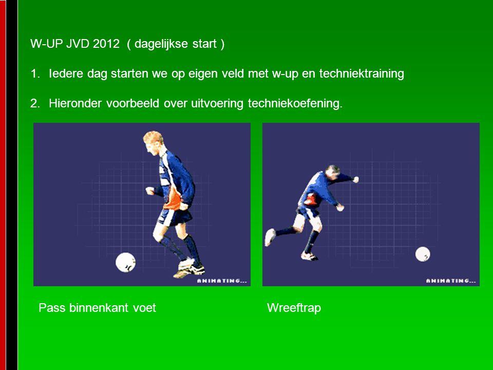 W-UP JVD 2012 ( dagelijkse start ) 1.Iedere dag starten we op eigen veld met w-up en techniektraining 2.Hieronder voorbeeld over uitvoering techniekoefening.