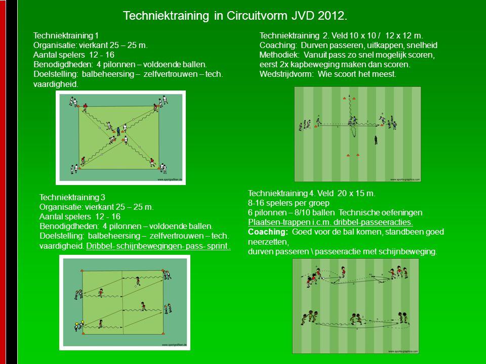 Techniektraining in Circuitvorm JVD 2012.Techniektraining 2.