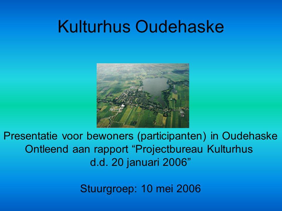"""Kulturhus Oudehaske Presentatie voor bewoners (participanten) in Oudehaske Ontleend aan rapport """"Projectbureau Kulturhus d.d. 20 januari 2006"""" Stuurgr"""