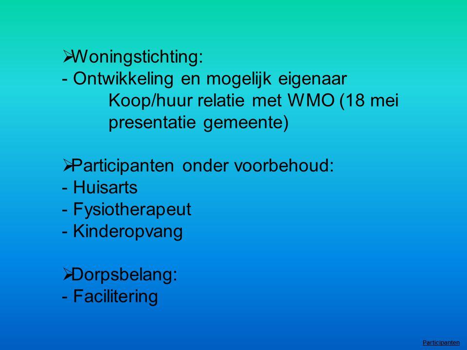  Woningstichting: - Ontwikkeling en mogelijk eigenaar Koop/huur relatie met WMO (18 mei presentatie gemeente)  Participanten onder voorbehoud: - Hui