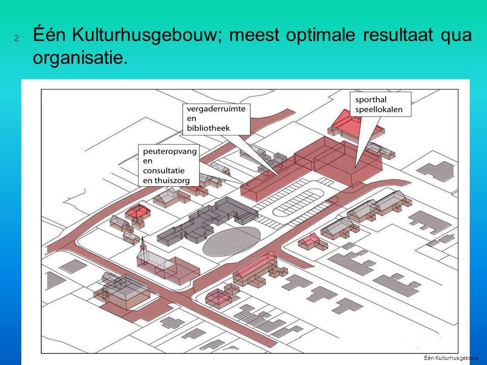2: Één Kulturhusgebouw; meest optimale resultaat qua organisatie. Één Kulturhusgebouw