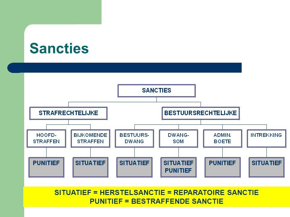 Sancties SITUATIEF = HERSTELSANCTIE = REPARATOIRE SANCTIE PUNITIEF = BESTRAFFENDE SANCTIE