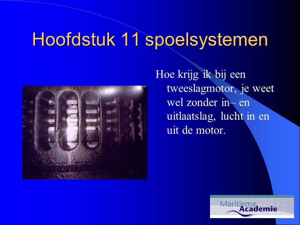 Hoofdstuk 11 spoelsystemen Hoe krijg ik bij een tweeslagmotor, je weet wel zonder in– en uitlaatslag, lucht in en uit de motor.