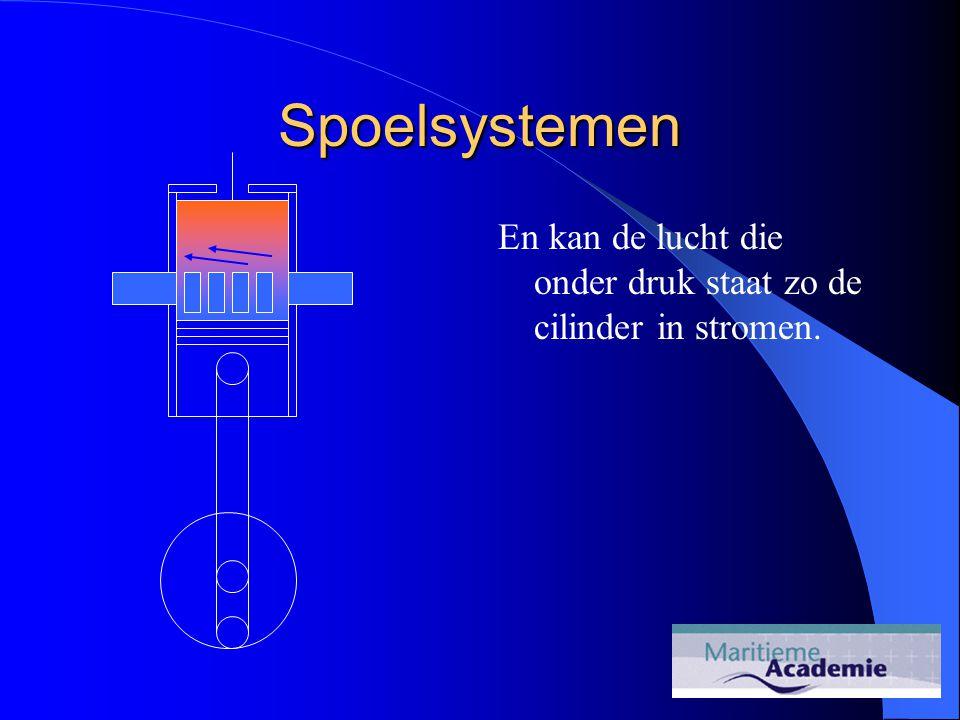 Spoelsystemen