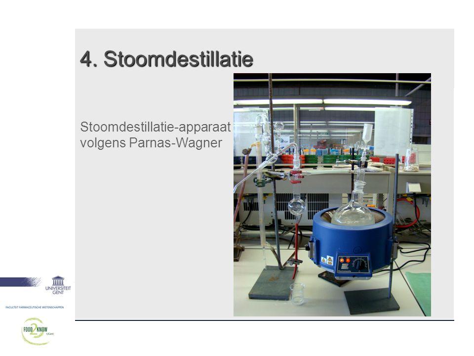4. Stoomdestillatie Stoomdestillatie-apparaat volgens Parnas-Wagner