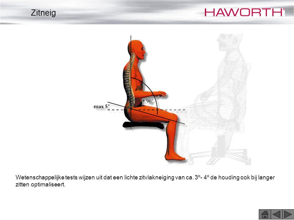Wetenschappelijke tests wijzen uit dat een lichte zitvlakneiging van ca. 3º- 4º de houding ook bij langer zitten optimaliseert. Zitneig