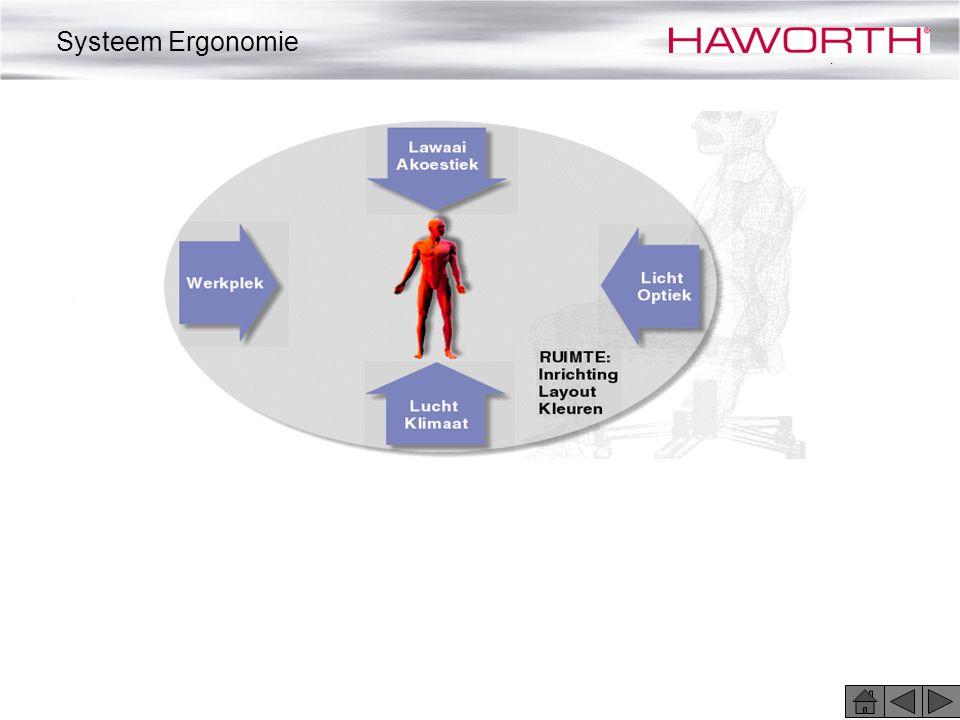 . Systeem Ergonomie