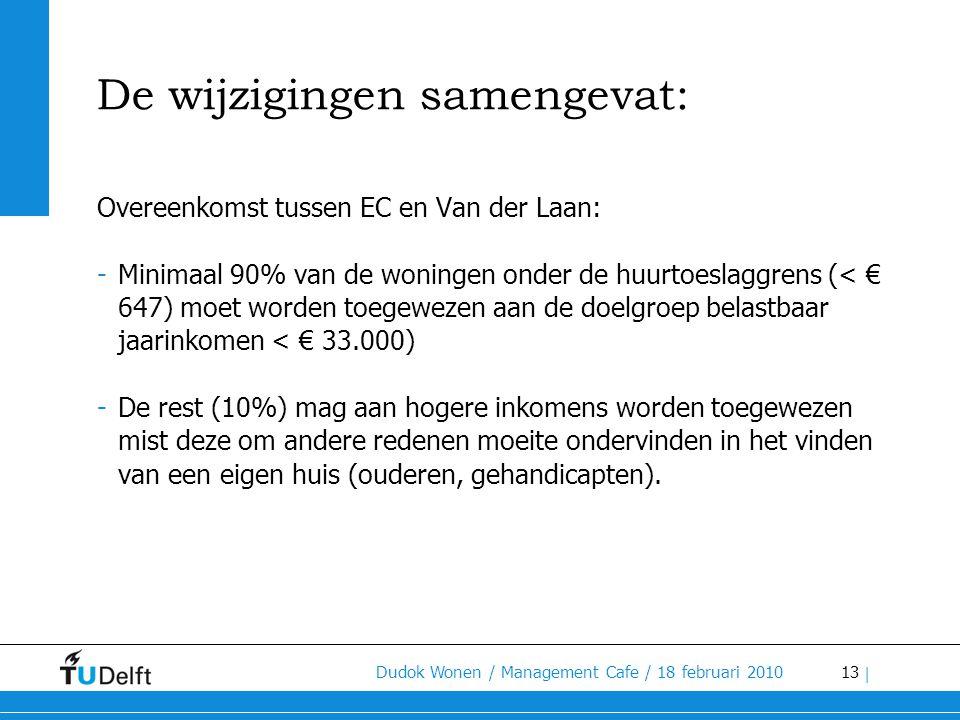 13 Dudok Wonen / Management Cafe / 18 februari 2010 | De wijzigingen samengevat: Overeenkomst tussen EC en Van der Laan: -Minimaal 90% van de woningen