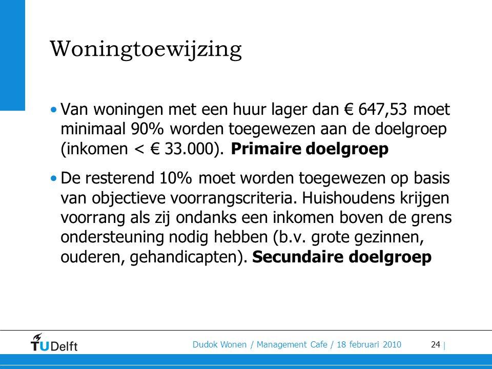 24 Dudok Wonen / Management Cafe / 18 februari 2010 | Woningtoewijzing •Van woningen met een huur lager dan € 647,53 moet minimaal 90% worden toegewez
