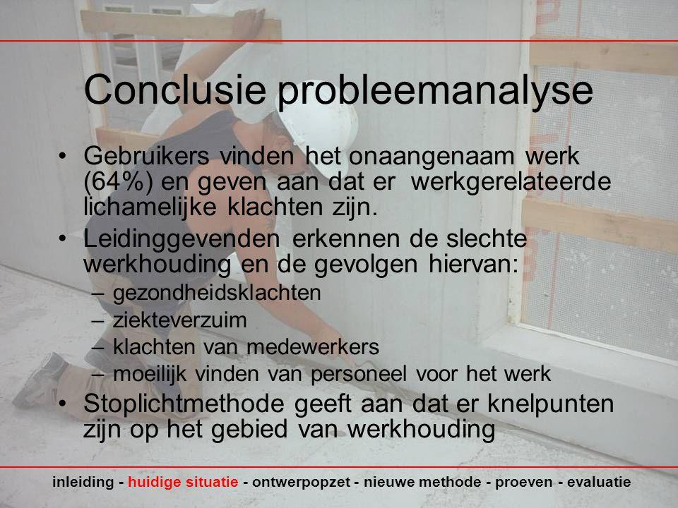 Conclusie probleemanalyse •Gebruikers vinden het onaangenaam werk (64%) en geven aan dat er werkgerelateerde lichamelijke klachten zijn.