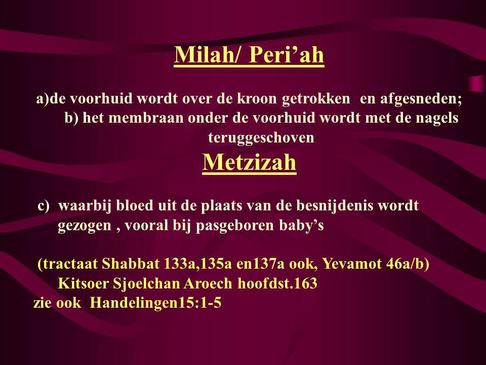 Milah/ Peri'ah a)de voorhuid wordt over de kroon getrokken en afgesneden; b) het membraan onder de voorhuid wordt met de nagels teruggeschoven Metziza