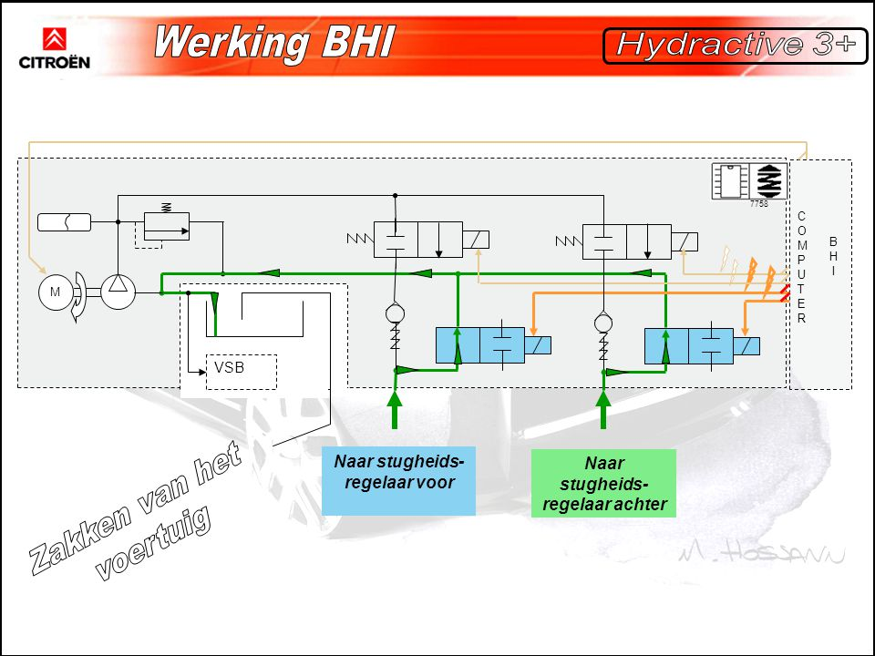 COMPUTERCOMPUTER M BHIBHI 7758 VSB Naar stugheids- regelaar voor Naar stugheids- regelaar achter