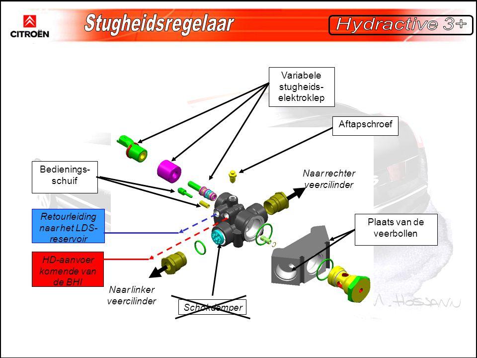 Aftapschroef Plaats van de veerbollen Variabele stugheids- elektroklep Bedienings- schuif Naar linker veercilinder Naar rechter veercilinder HD-aanvoe